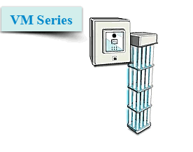 VM Water Treatment Series