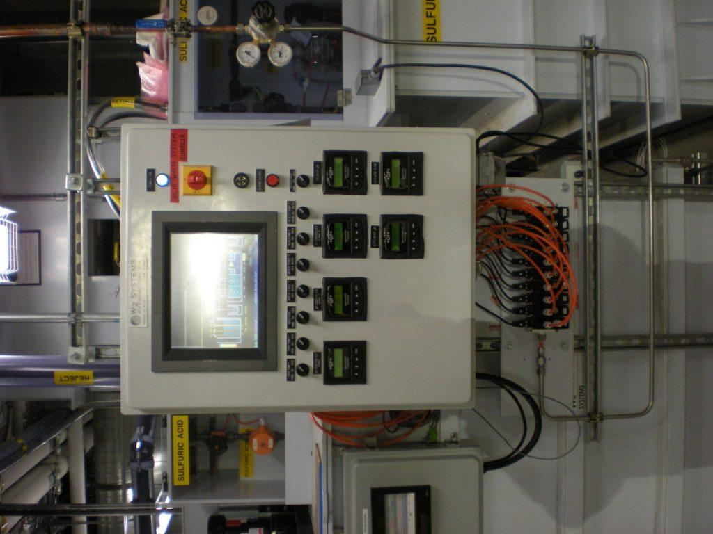 Service Control Header